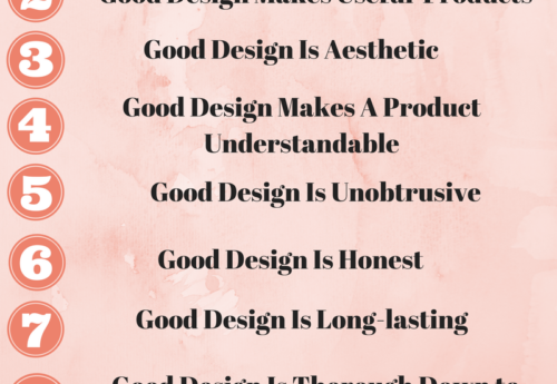 Good Design is… Thumbnail